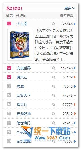 2018起点小说排行榜_起点网游小说排行榜下载 起点网游小说排行榜app下