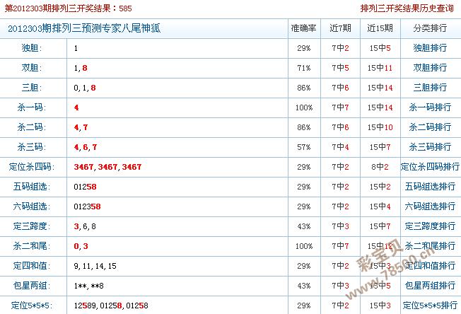 排列三开奖结果历史查询 第2012303期排列三开奖结果:585 2012303