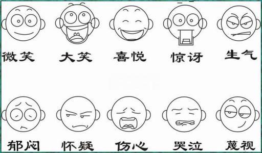 表情 人的面部表情简笔画 少女脸部表情简笔画 五个手指表情简笔画 不同脸部  表情