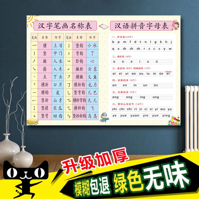 汉字笔画名称表 汉语拼音字母表 一、声母表(23个) 名称 笔画 例字