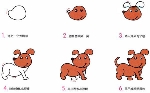 表情 卡通可爱小狗简笔画的画法步骤素描彩图 巧巧简笔画 表情