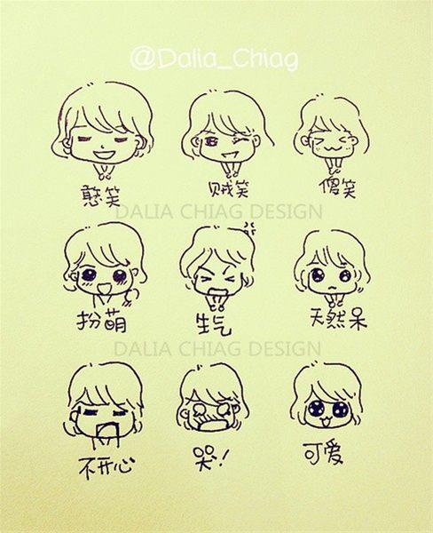 表情 儿童简笔画 眼睛的不同表情画法 123人人网 表情