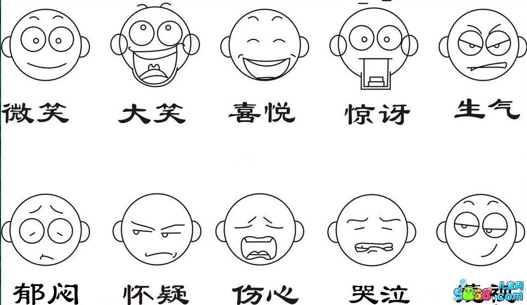 表情 简笔画表情图片大全 人的十种面部表情 5068儿童网 表情图片