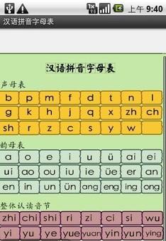 表情 图A品刷国上年9 40 汉语拼音字母表 汉语拼音字母表 声母表 b p ml f d t nt g.kI n i a x zn cn sh rI 2 e Is y IwJt 的母表 alo Jefiuiojailei ui lao ouliu