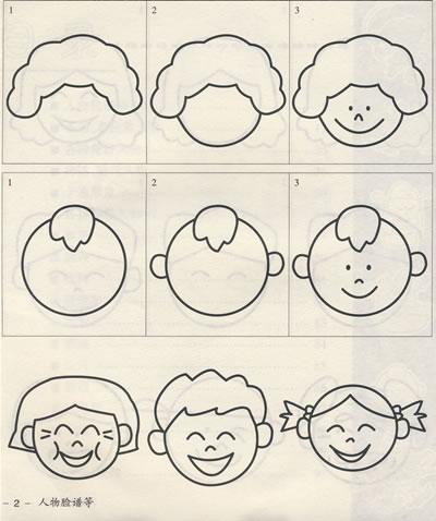 表情 幼儿人物表情简笔画 人物简笔画大全 美术必学课 表情