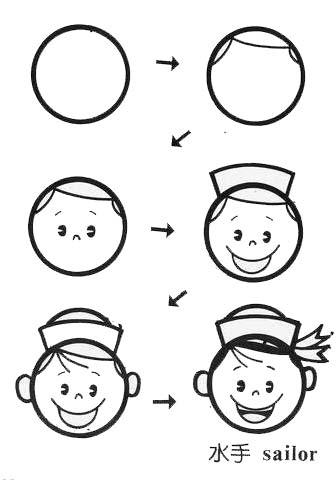 表情 儿童简笔画人物水手头像图 儿童简笔画人物图库 画画 好妈妈网手机版 表情