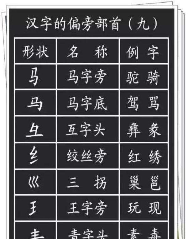 表情 汉字基本笔画 偏旁部首最全整理,每一位学生都要牢固掌握 偏旁  表情