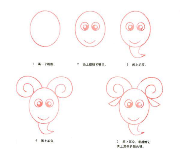 表情 简笔画小绵羊表情的画法图片教程素描彩图 巧巧简笔画 表情