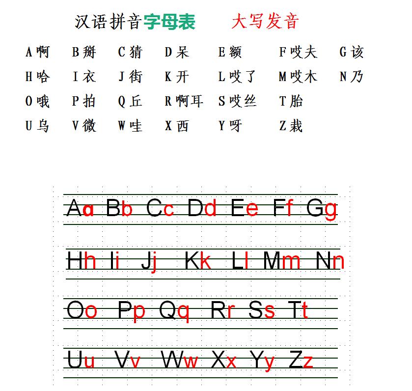 表情 汉语拼音大写发音 新客网 表情