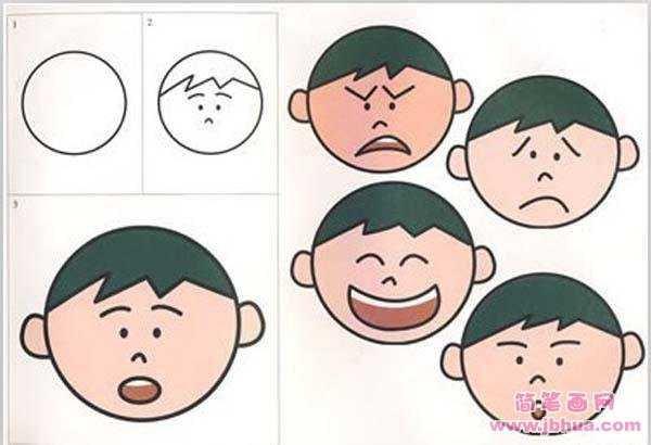 表情 喜怒哀乐人物面部表情简笔画 第1页 一起QQ网 表情图片