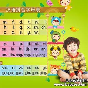 表情 汉语拼音字母表 m.f.d.t. n.1.e h.j. q.x.zh.ch. z.C.s.y.W. e.i. u. u.Cai, ei. ou. iu. ie.tie.er.an. un.in.ang.eng.ing.ong. shi. ri