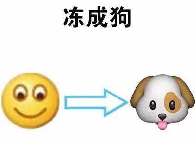 可惜知乎,贴吧还都是文字胜地,无法使用emoji等表情符号表达心情,咋办图片