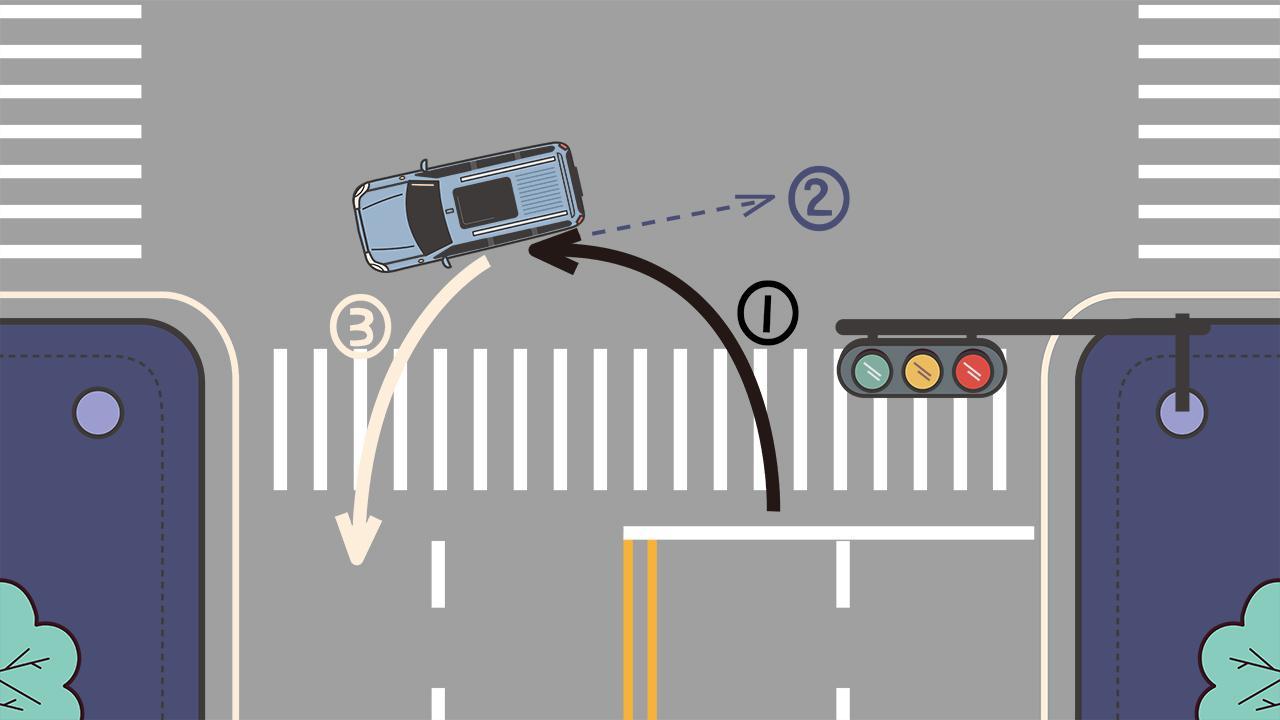 为什么掉头时,有的车可以一把过,有的却要来回倒?