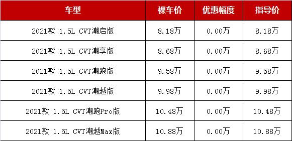 12月最新行情:這四款合資兩廂車最高降1.2萬,跌至5.98萬起