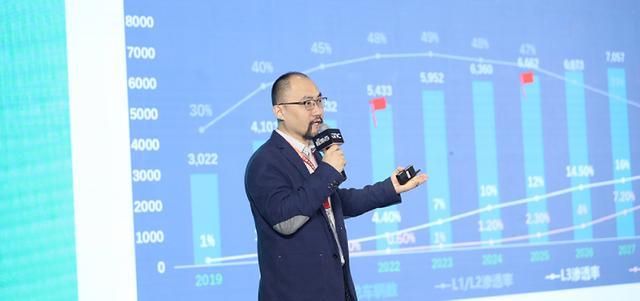 黑芝麻智能楊宇欣:明年將發第三代自動駕駛芯 GTIC2020