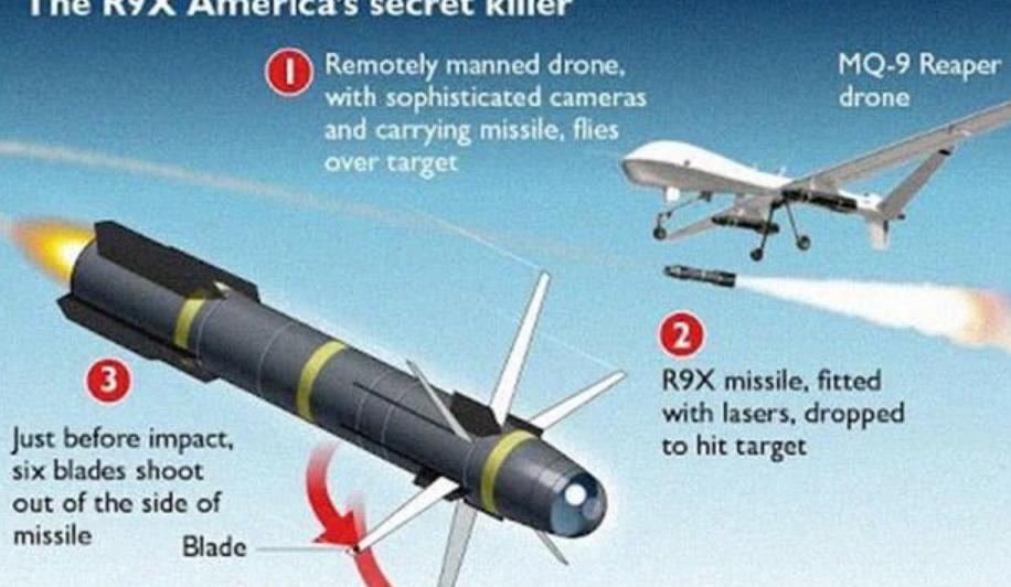 """讓五角大樓坐立難安,網傳伊朗獲得美軍""""刀片""""導彈,中俄將受益"""