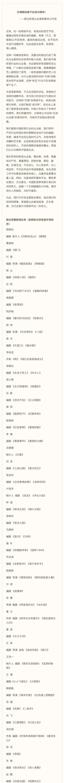 影視從業者聯名抵制於正郭敬明:加第二批簽署名單共156名