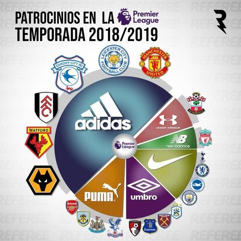 欧洲四大联赛球衣赞助商分布