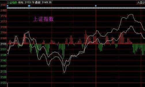 洛阳钼业股吧分析