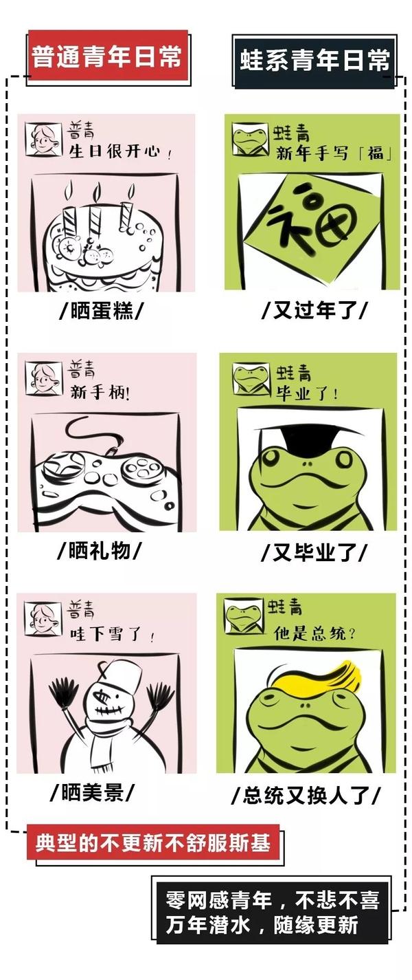 蛙系青年鉴别指南,看看你朋友圈里有谁中招? 生活常识 第17张