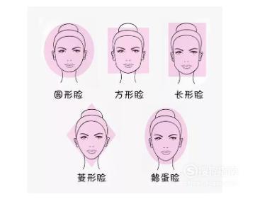 如何根据脸型选择适合自己的发型