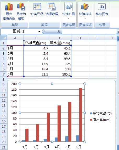 如何在Excel中做出两个