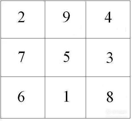 趣味数学游戏,这些知识你不一定知道