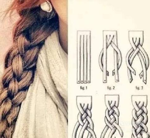 四股头发编辫方法