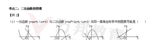 初三数学二次函数知识点总结二次函数定义及性质 看完就知道了