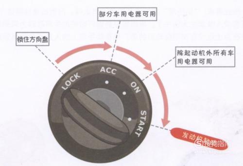 汽车驾驶之场地:[8]发动机点火开关的使用