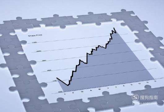 现货原油投资的基本步骤,经验告诉你该这样
