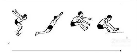 三级跳怎么跳-三级跳怎么练?