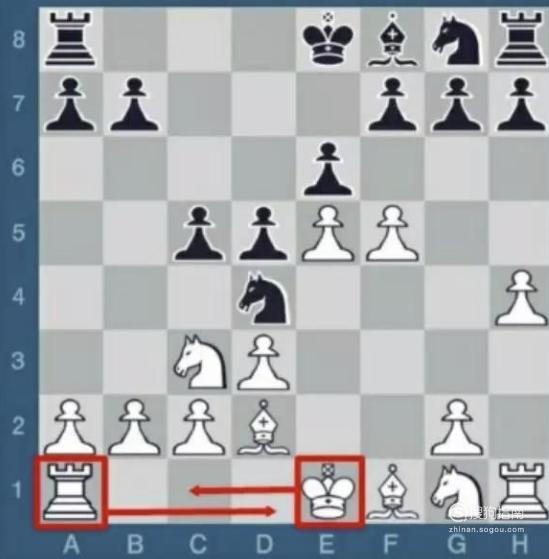 国际象棋入门教程——教你怎么玩国际象棋