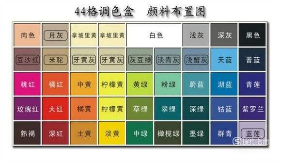非常实用的油画调色表(颜色调色表) 经验告诉你该这样