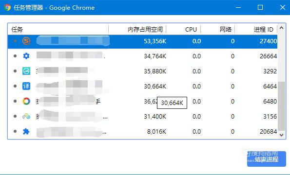 怎么打开谷歌浏览器的任务管理器 来看看吧