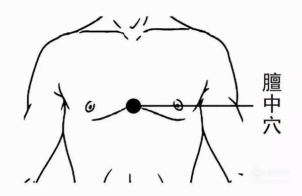 11个增高穴位和按摩方法
