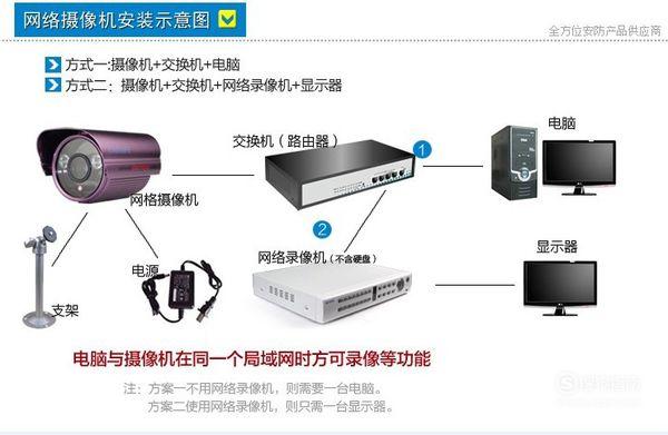 监控摄像头安装流程