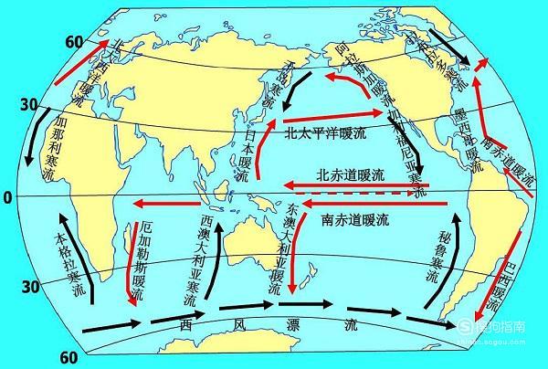 世界洋流分布图,详情介绍