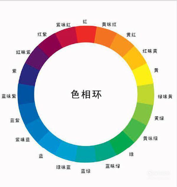 二十四色相环怎么调色,来看看吧