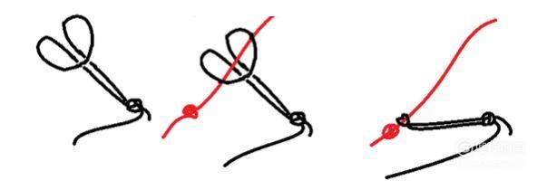 风筝线怎么绑?按照黄金分割点的原理