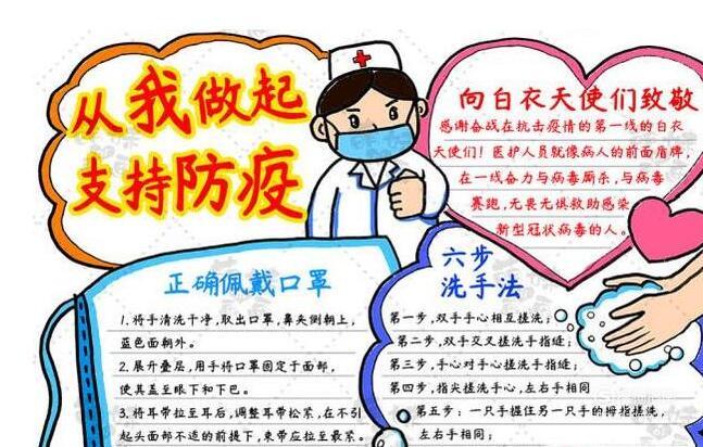 防治新型冠状病毒手抄报怎么画?