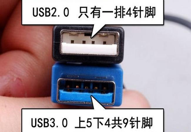 USB3.0和USB2.0有什么区别,又快又好