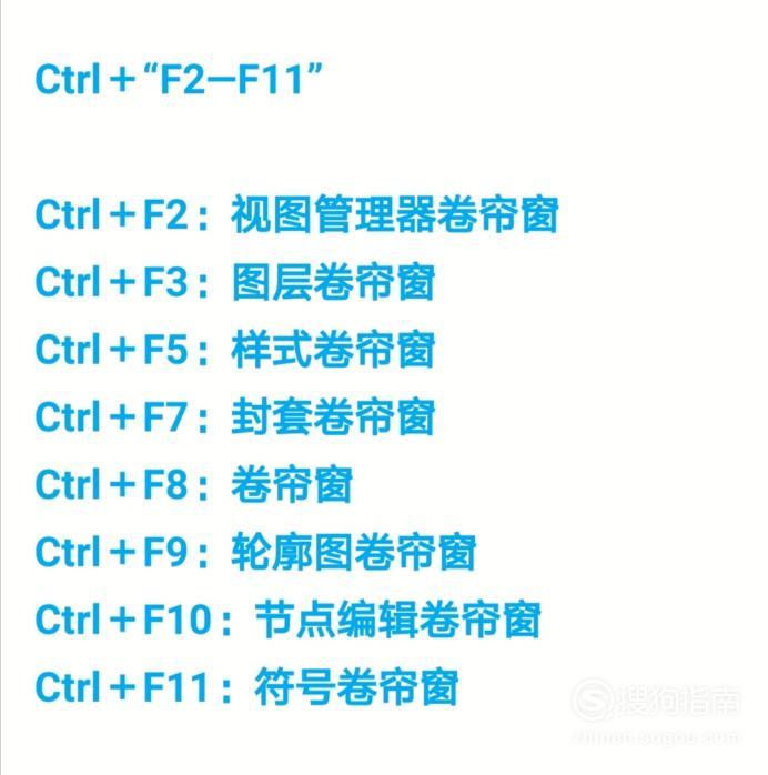 CorelDRAW X4常用快捷键大全,懂得这些技巧就够了