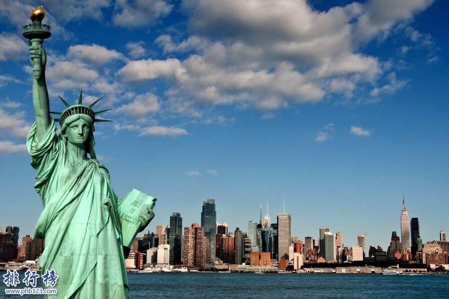 去美国旅游必备物品清单,去美国旅游带什么? 来充电吧