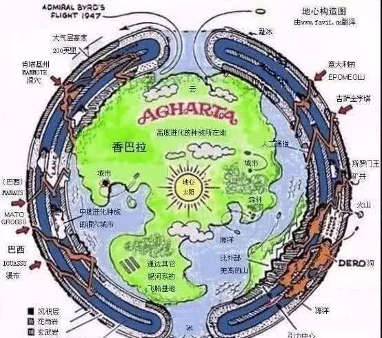 今天新开天龙sf地球不是实心的?古代《山海经》早有记载,人们却不愿相信