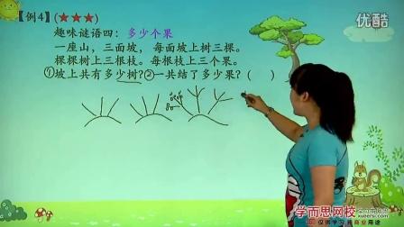 (5)数学家小故事(数学乐园)例4