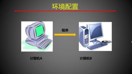 2-Linux系统简介